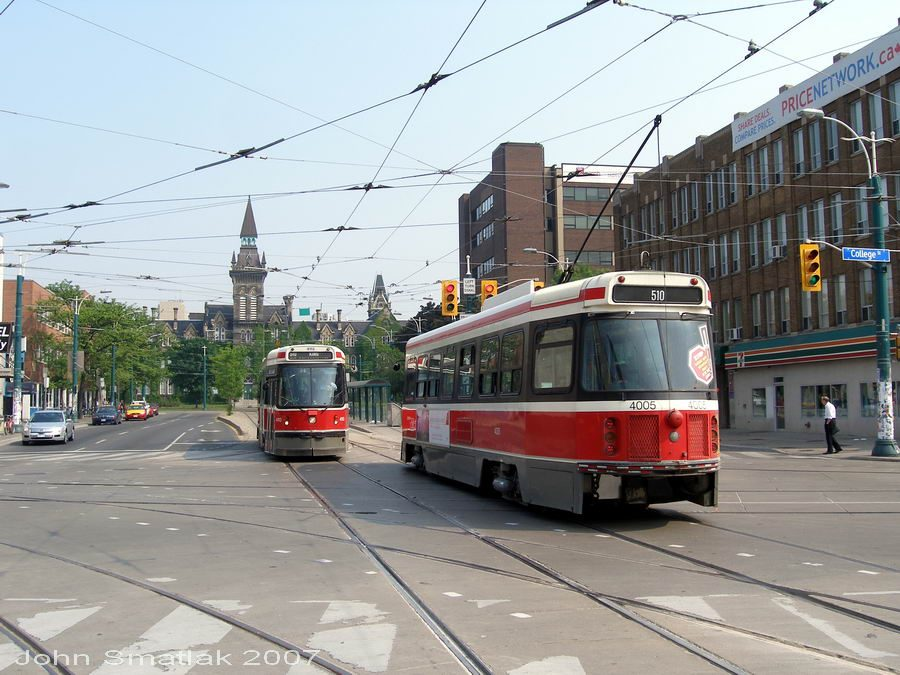 Canadian Streetcar Systems- Toronto